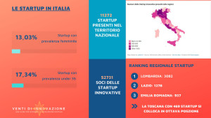 STARTUP IN ITALIA (2)