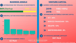 VC & BA (1) (1)